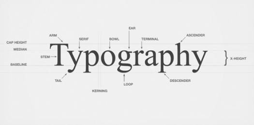 Test 3 | Typography Anatomy And Measurements