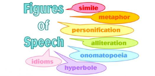 Ultimate Figure Of Speech Quiz ProProfs Quiz – Figures of Speech Worksheet
