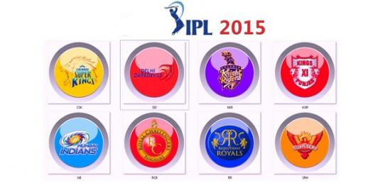 Who Should Win The 2015 Indian Premier League?