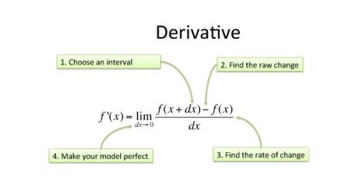 How difficult is calculus to learn? | Physics Forums