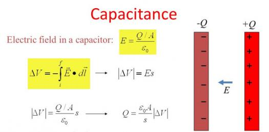 Capacitance Post Quiz