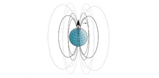 Physics Quiz: Trivia Questions On Magnetic Field
