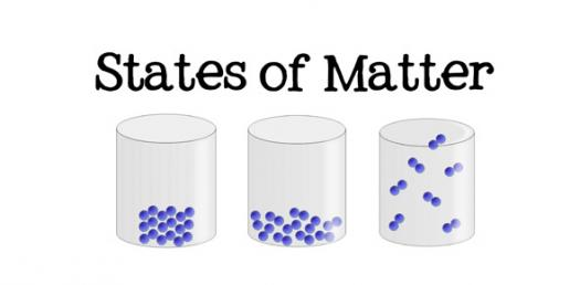 Do You Know About States Of Matter?