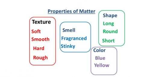 Properties And Changes Of Matter Review