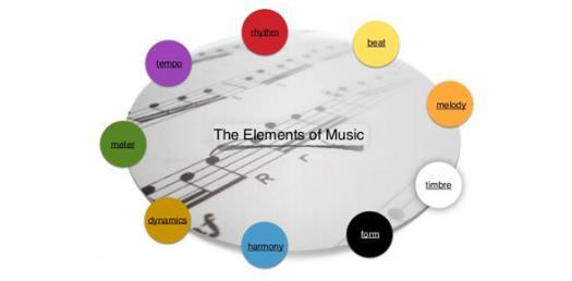 Elements Of Music Quizzes Online, Trivia, Questions