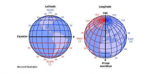 Krauth Latitude And Longitude