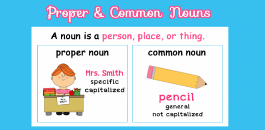Proper And Mon Nouns Exercise Quiz Proprofs. Proper And Mon Nouns Exercise Quiz. Worksheet. Worksheet Works Proper Nouns At Mspartners.co