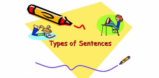 Types Of Sentences Quiz - ProProfs Quiz