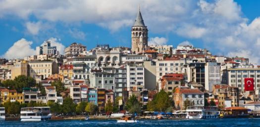 Turkey Worksheet Quiz