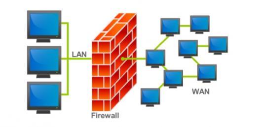 Web Application Security: Securesphere Web Application Firewall! Trivia Quiz