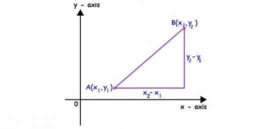 Analytical geometry proprofs quiz analytical geometry ccuart Images