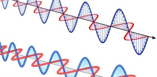 Electromagnetic Wave Propagation Quiz 1 - ProProfs Quiz