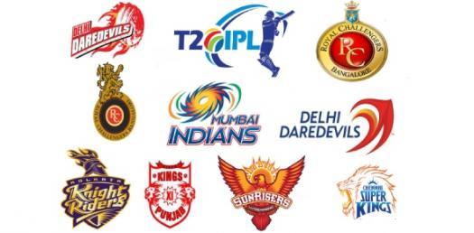 IPL 2018 Quiz