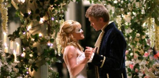 How Well Do You Know The Cinderella Story