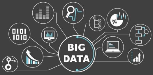 Ultimate Quiz Big Data