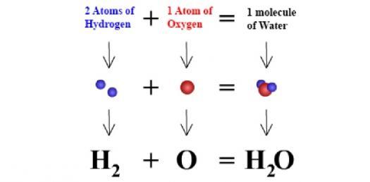 Year 10 Chemical Formulas Test - ProProfs Quiz