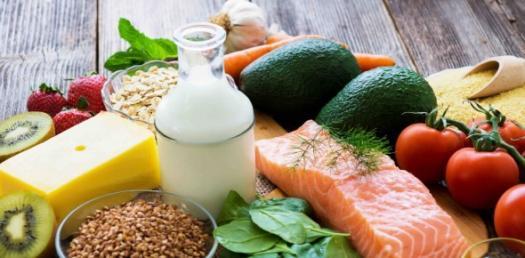 Nutrition Diet Plan Quiz
