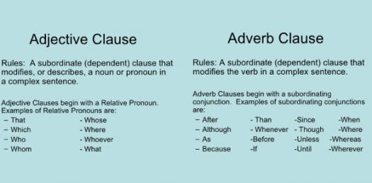 Identify Adjective And Adverb Clauses Quiz Proprofs Quiz