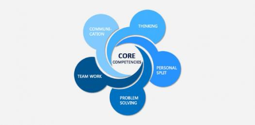 Core Career Competencies Workout