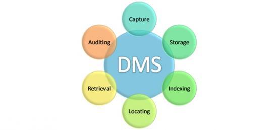 Dms Comp App Module 2