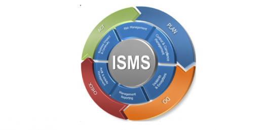 ISMS Quiz