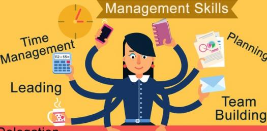 Management Skills Quiz