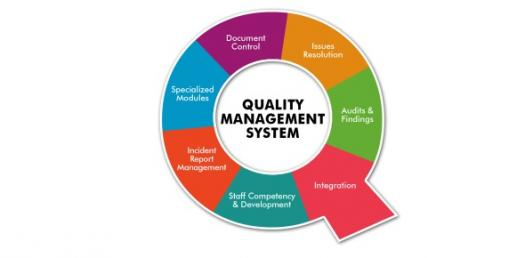 Quality Management System Awareness - 5
