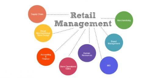 Retail Management-quiz-01