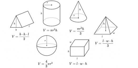 Geometry Pretest