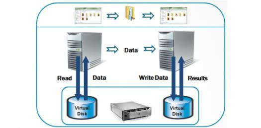 2a354a Set 2 Vol. 1 Data Transfer System
