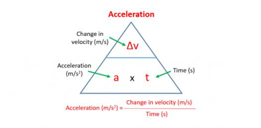 Acceleration And Distance Reasoning Test! Trivia Quiz