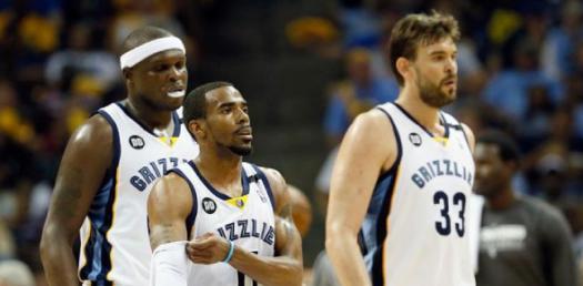 The Ultimate NBA - Memphis Grizzlies Trivia