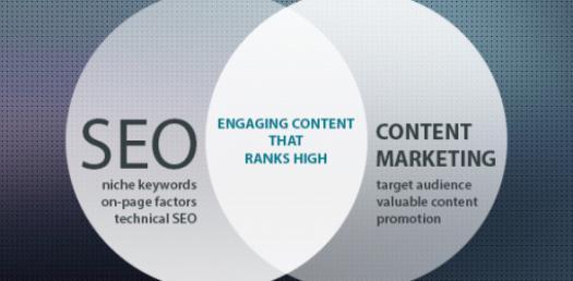 Cmi13 - Content Marketing For SEO