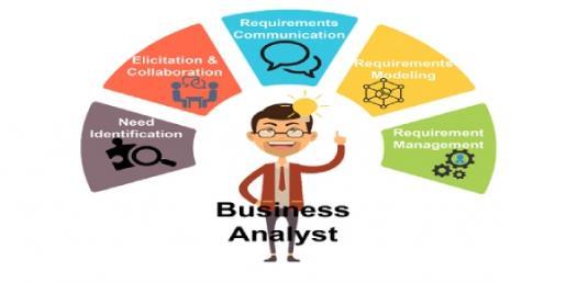 The Business Analyst Exam: Quiz!
