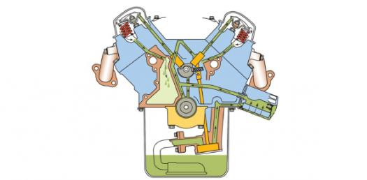 Quiz 2 - Lubricating And Cooling Systems