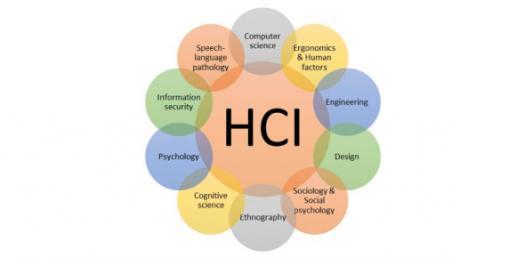 Quiz On HCI: Trivia Questions!
