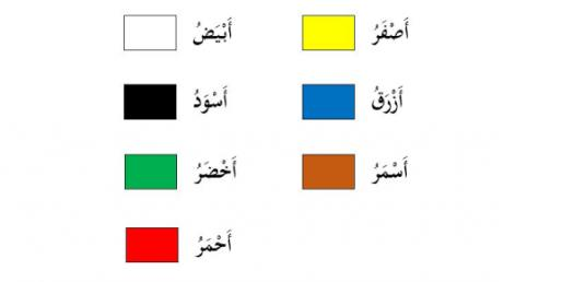 Do You Know Your Arabic Colours?