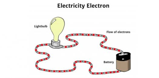 Electrical Energy Pre-test