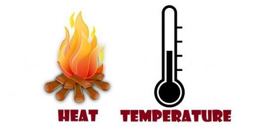 Heat And Temperature Quiz