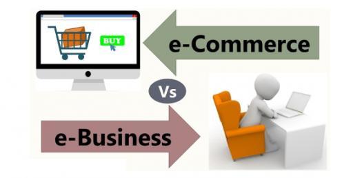 E-business And E-commerce Quiz (Part I)