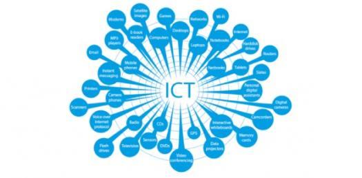 Soal Tes Seleksi ICT-club