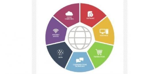 Ujian Praktik Pd ICT Kls Ix