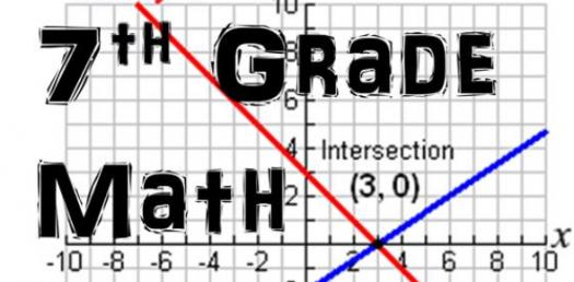 7th Grade Math Vocabulary Test (Angles And Lines)