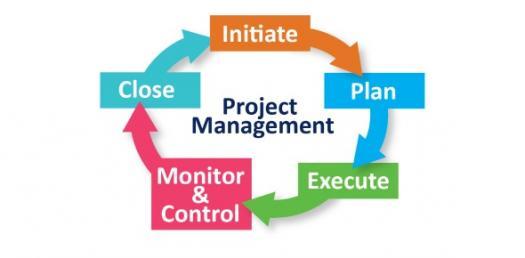 Project Management Planning Trivia Quiz