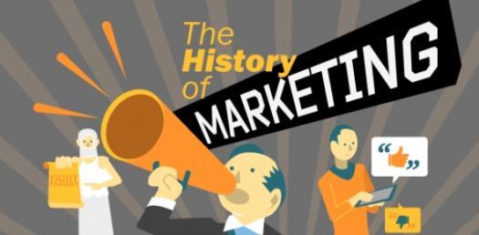 Marketing Module: Building Brand Equity Through Advertising! Quiz