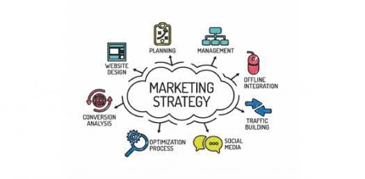 Quiz: Marketing Strategic Planning Questions! Trivia