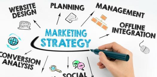 Marketing Strategy Questions Quiz!