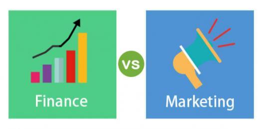 Quiz: Area Marketing Finance Exam Questions!