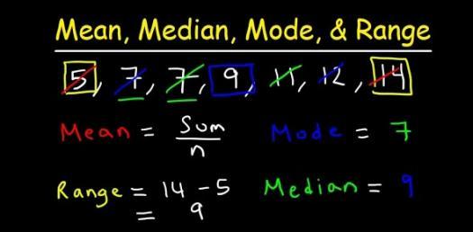 Range, Median, Mode, And Mean Quiz