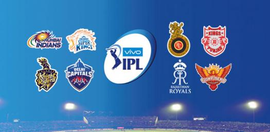 How Well Do You Know IPL?